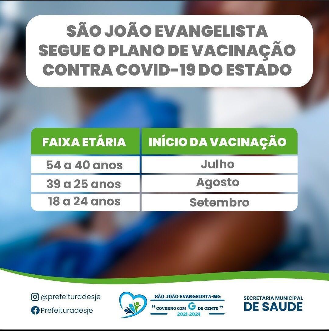 SÃO JOÃO EVANGELISTA SEGUE O PLANO DE VACINAÇÃO CONT...