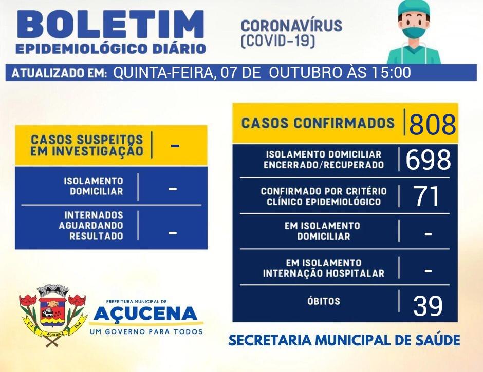 BOLETIM EPIDEMIOLÓGICO DIÁRIO - 07/10/2021