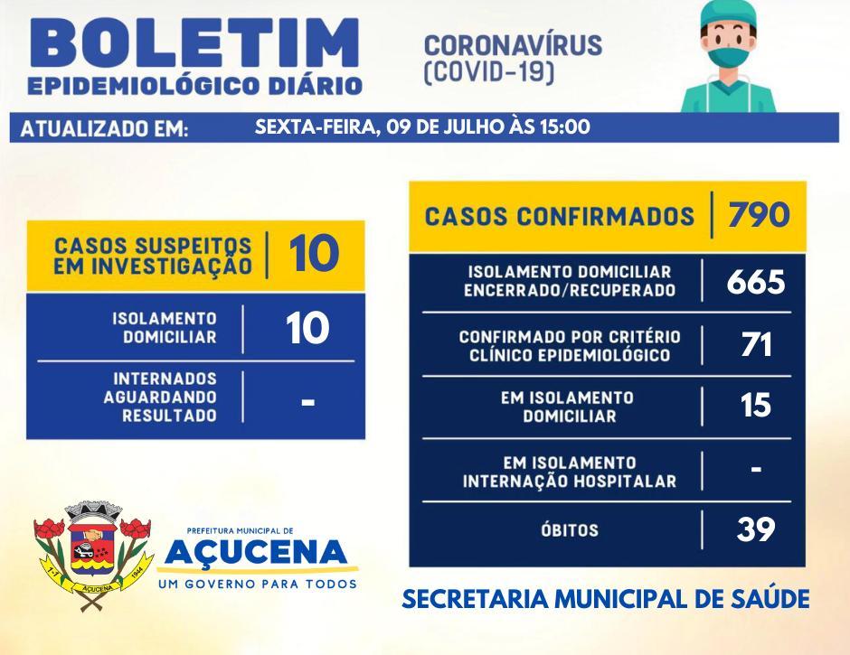 BOLETIM EPIDEMIOLÓGICO DIÁRIO - 09/07/2021