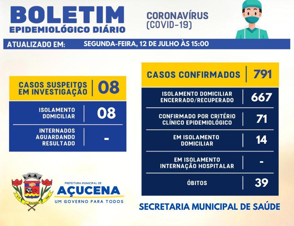BOLETIM EPIDEMIOLÓGICO DIÁRIO - 12/07/2021