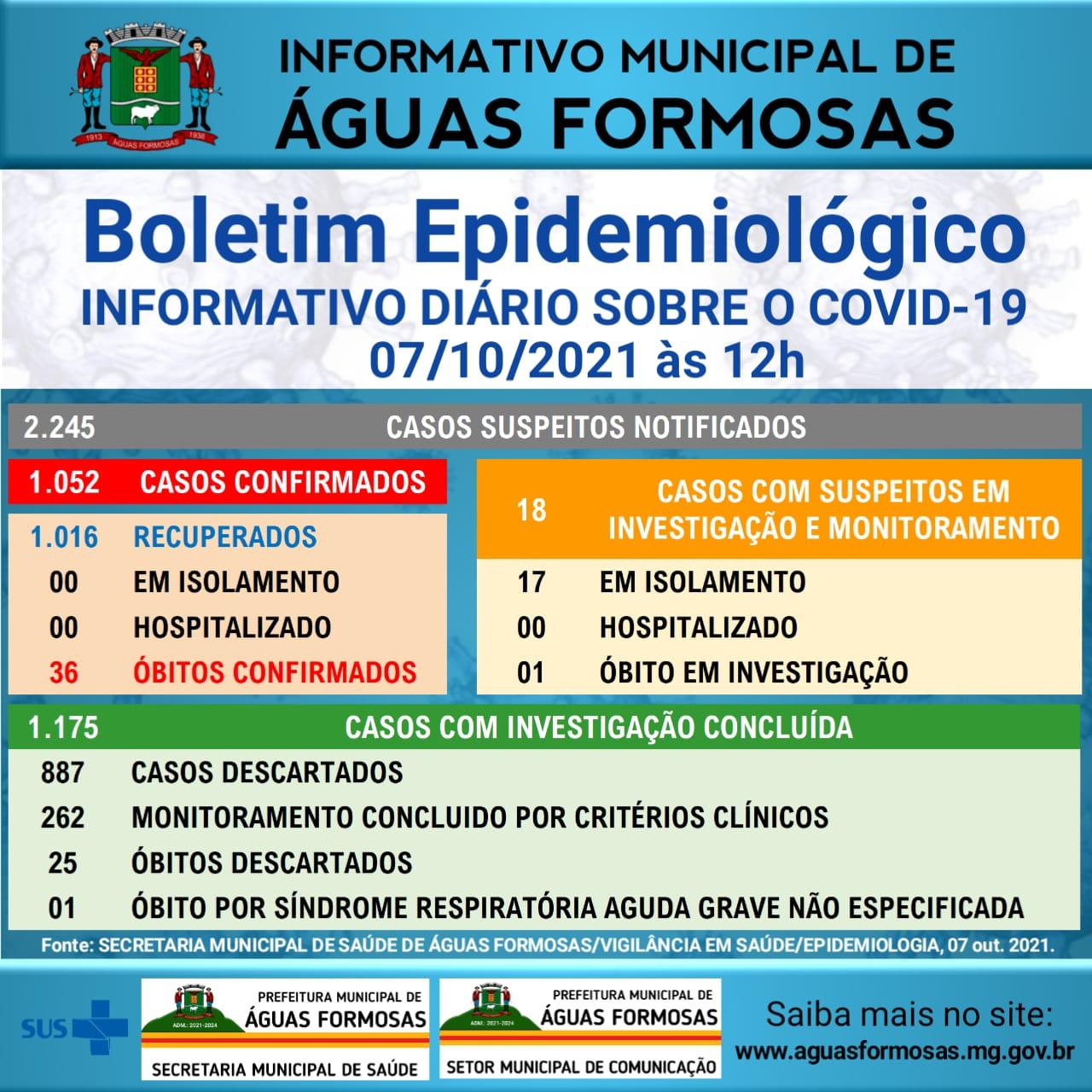 BOLETIM EPIDEMIOLÓGICO CORONAVÍRUS - 07/10/2021