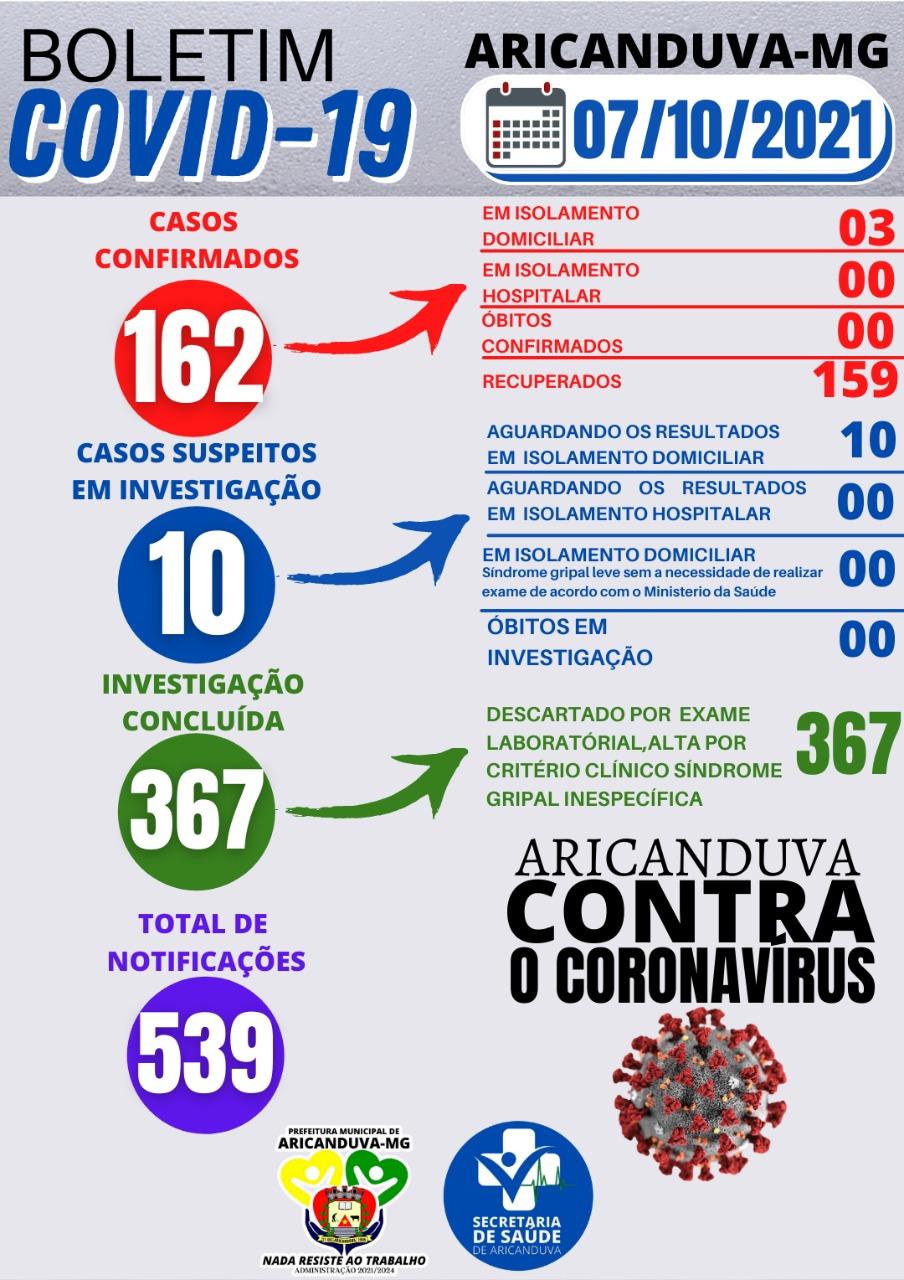 BOLETIM DIÁRIO OFICIAL CORONAVÍRUS 07 DE OUTUBRO DE ...