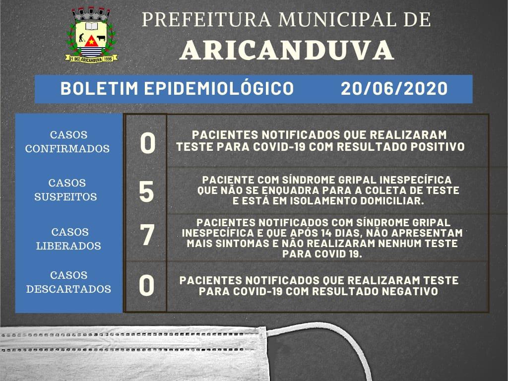 BOLETIM DIÁRIO OFICIAL CORONAVÍRUS 20 DE JUNHO DE 2020