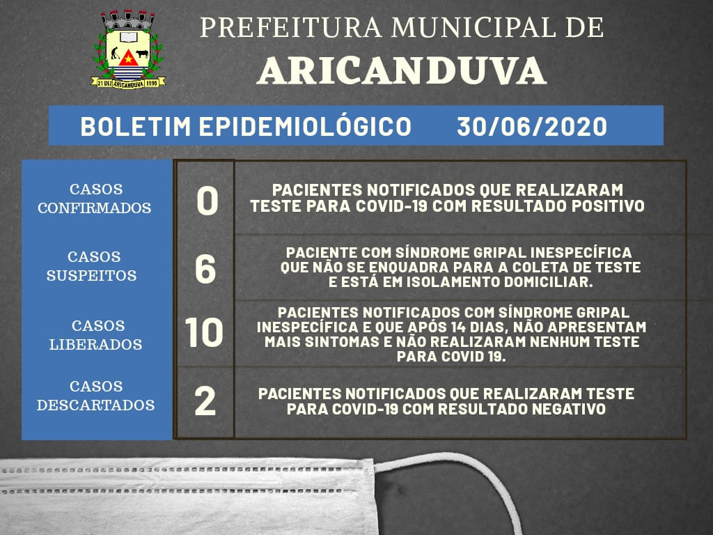 BOLETIM DIÁRIO OFICIAL CORONAVÍRUS 30 DE JUNHO DE 2020