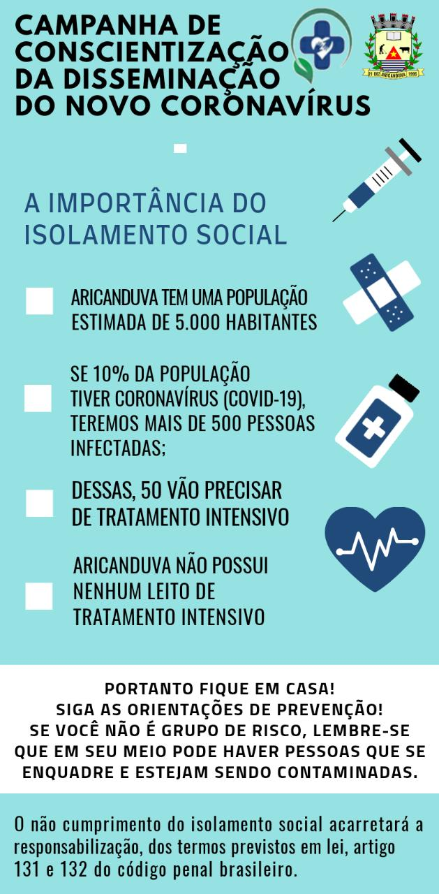 CAMPANHA DE CONSCIENTIZAÇÃO DA DISSEMINAÇÃO DO NOVO ...