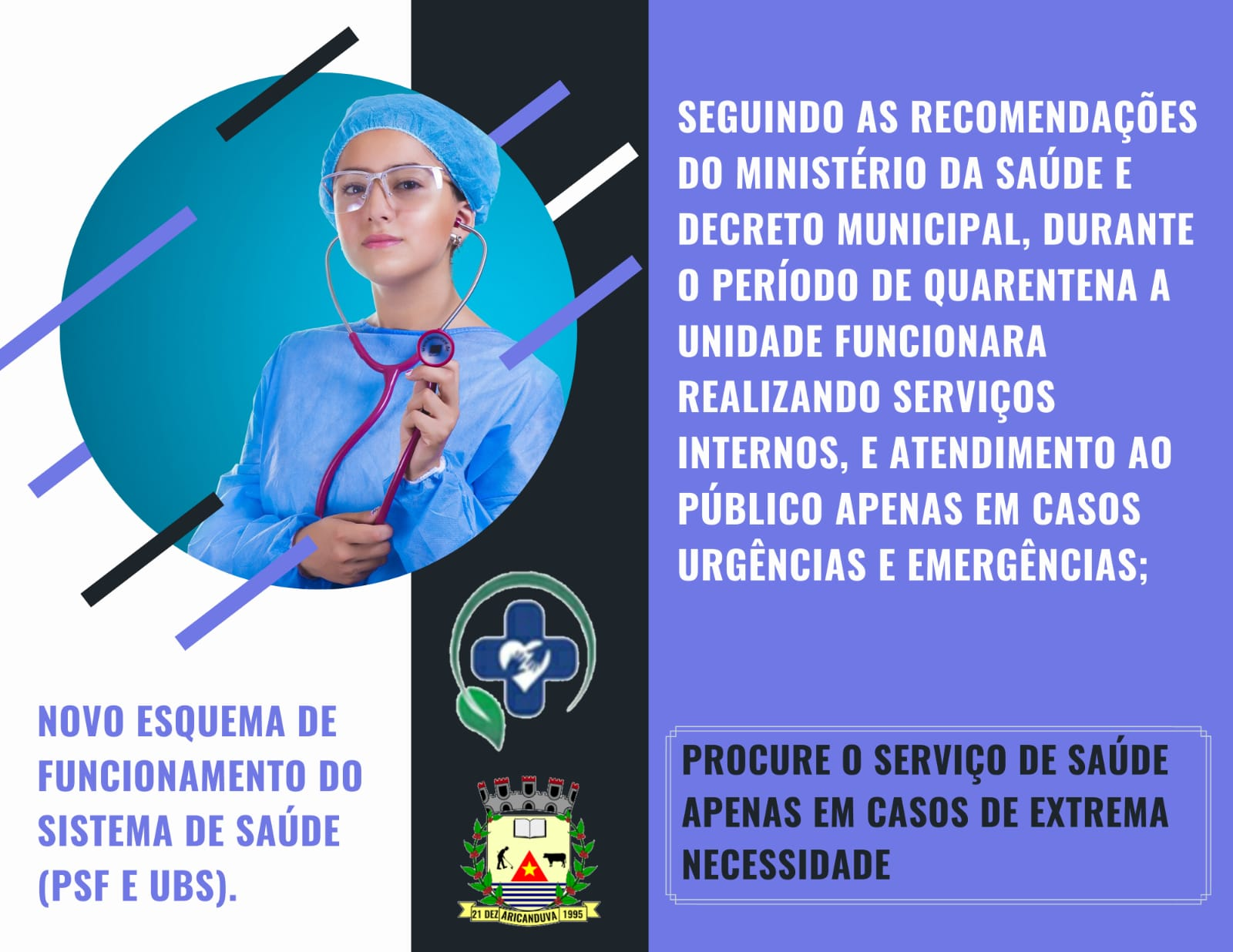 NOVO ESQUEMA DE FUNCIONAMENTO DO SISTEMA DE SAÚDE
