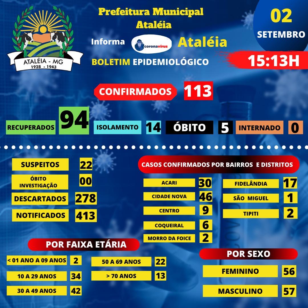 BOLETIM ATUALIZADO - 02 SETEMBRO 2020 📊🚑