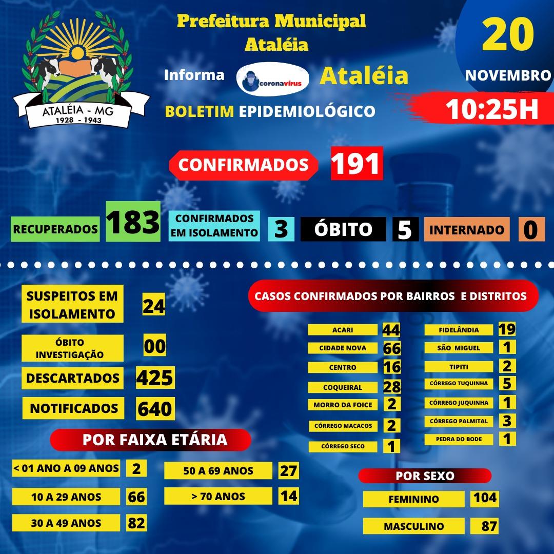 BOLETIM ATUALIZADO - 20 NOVEMBRO 2020 📊🚑