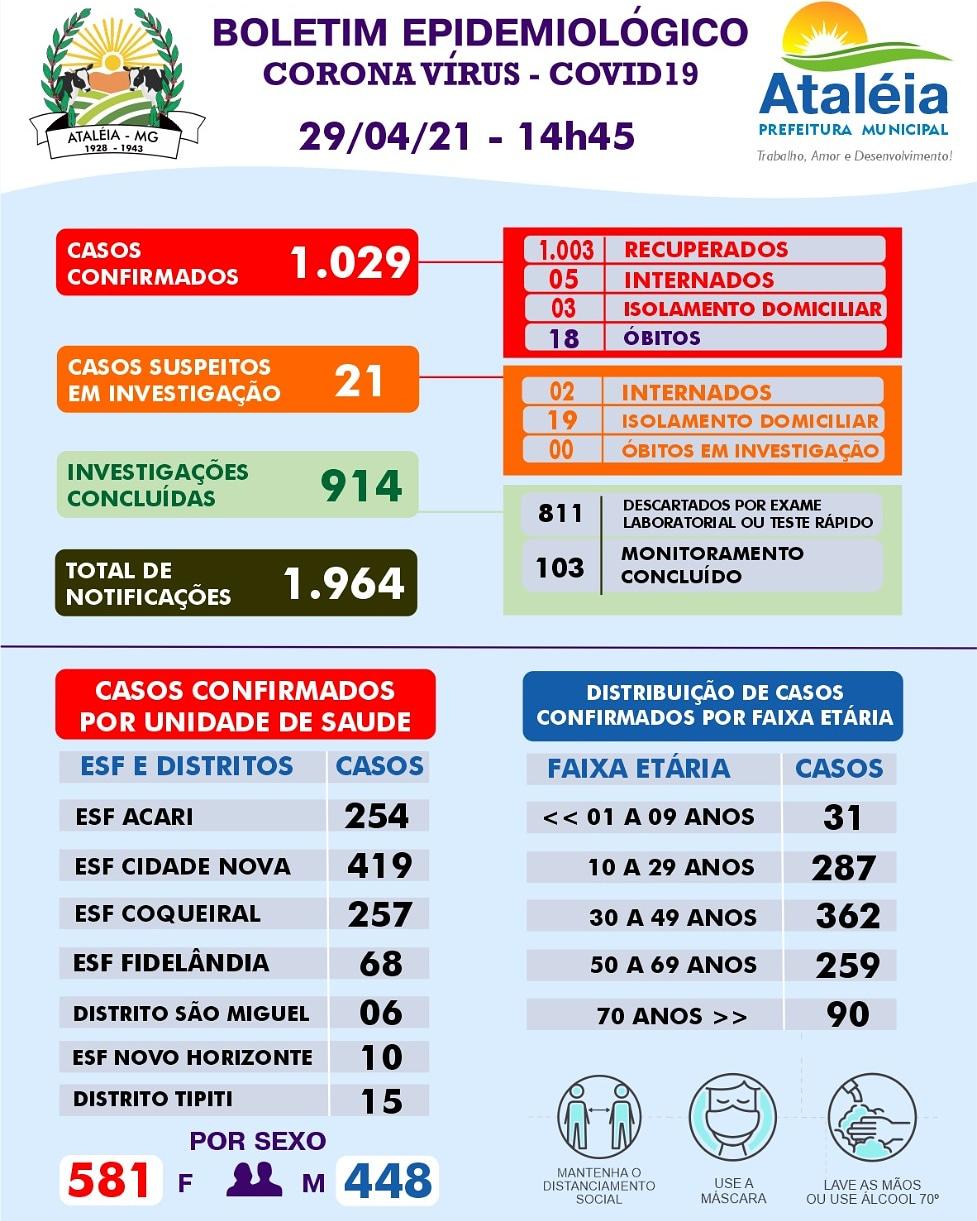 BOLETIM ATUALIZADO - 29 DE ABRIL DE 2021 📊🚑