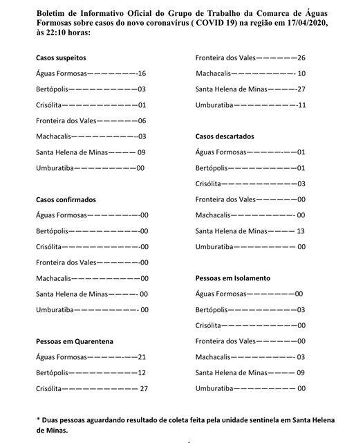 BOLETIM DA COMARCA DE ÁGUAS FORMOSAS, 17 DE ABRIL DE...