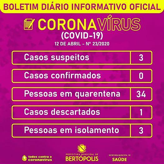 BOLETIM DIÁRIO INFORMATIVO OFICIAL 12 DE ABRIL