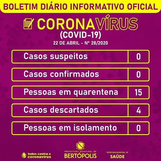 BOLETIM DIÁRIO INFORMATIVO OFICIAL 22 DE ABRIL