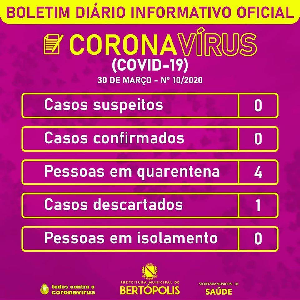 BOLETIM DIÁRIO INFORMATIVO OFICIAL 30 DE MARÇO
