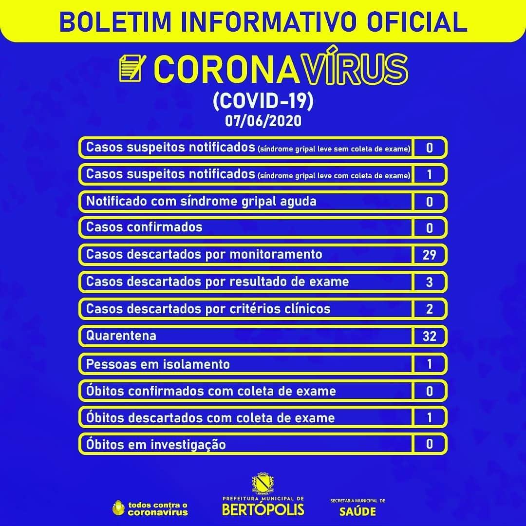 BOLETIM INFORMATIVO OFICIAL, 07 DE JUNHO DE 2020