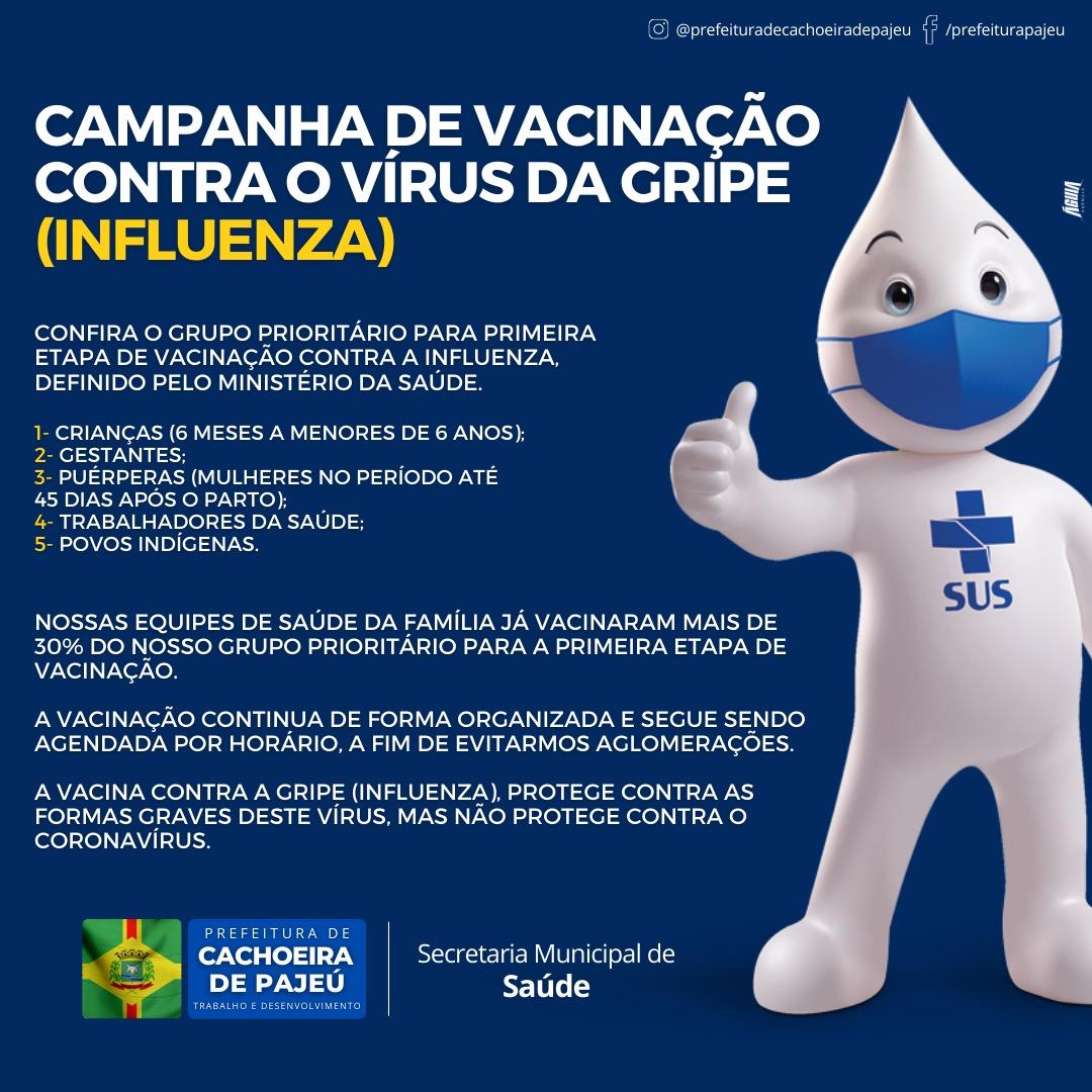 CAMPANHA DE VACINAÇÃO CONTRA O VÍRUS DA GRIPE (INFLU...