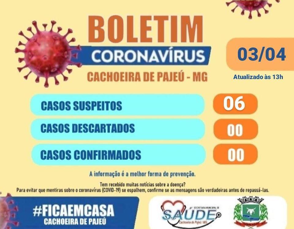 BOLETIM EPIDEMIOLÓGICO 03 DE ABRIL DE 2020