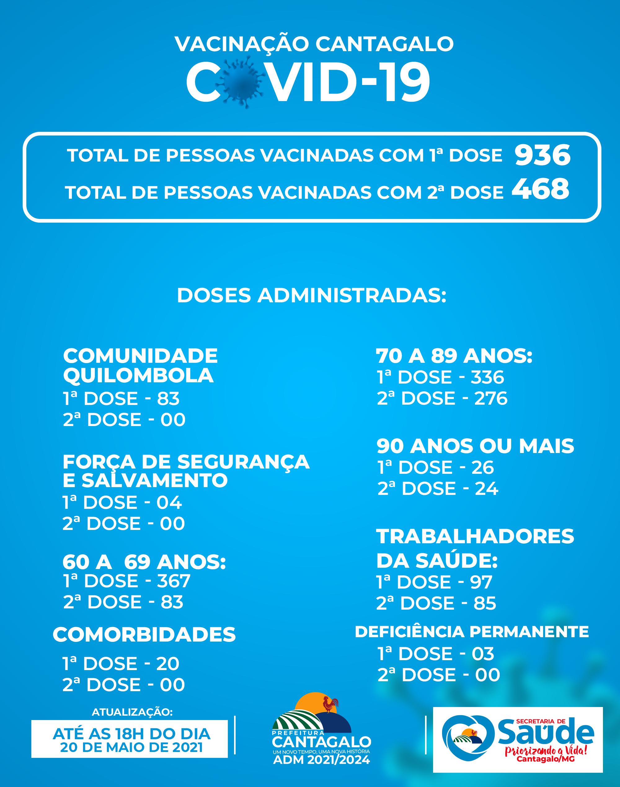 VACINÔMETRO CANTAGALO - 20/05/2021