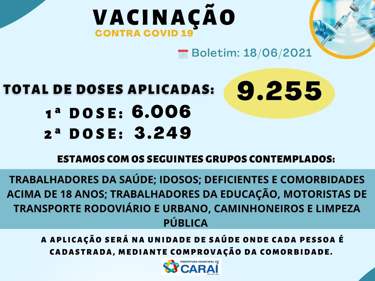 VACINAÇÃO CONTRA A COVID-19 18/06/2021