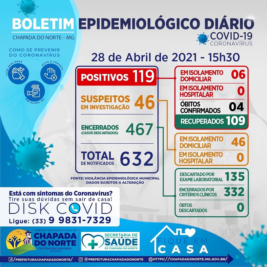 BOLETIM EPIDEMIOLÓGICO COVID-19 28/04/2021