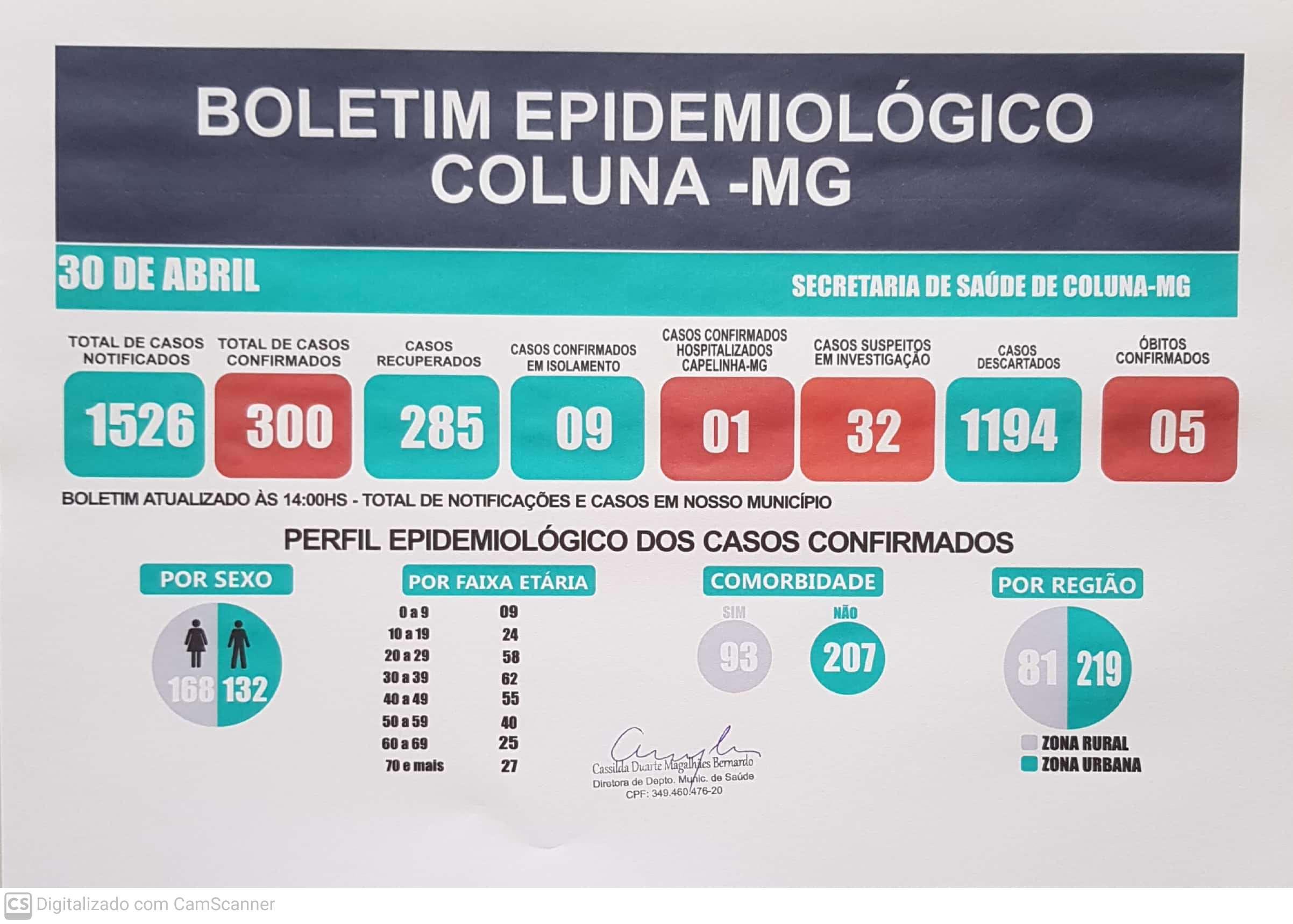 BOLETIM EPIDEMIOLÓGICO COLUNA - MG 30/04/2021