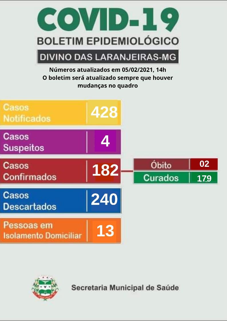 BOLETIM OFICIAL CORONAVÍRUS 05 DE FEVEREIRO DE 2021