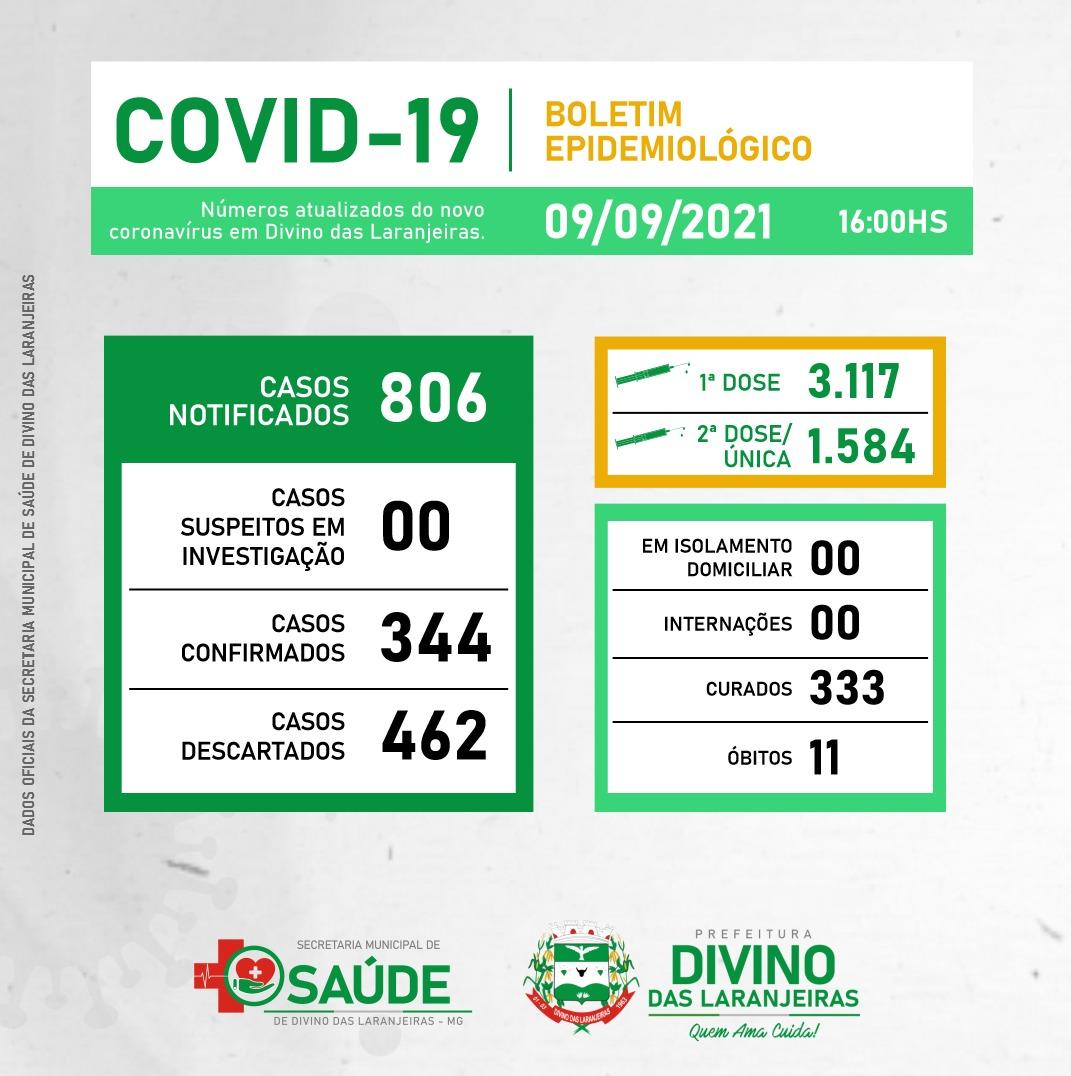BOLETIM OFICIAL CORONAVÍRUS 09 DE SETEMBRO DE 2021