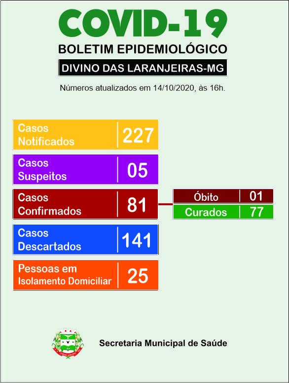 BOLETIM OFICIAL CORONAVÍRUS 14 DE OUTUBRO DE 2020