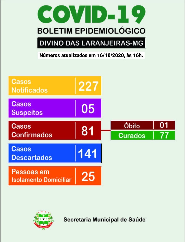 BOLETIM OFICIAL CORONAVÍRUS 16 DE OUTUBRO DE 2020