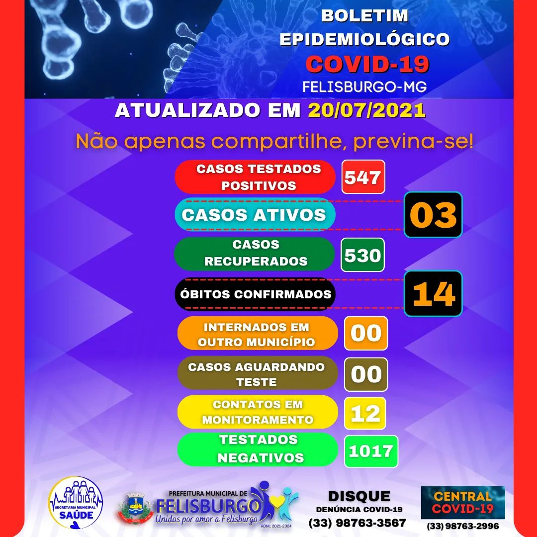 BOLETIM INFORMATIVO OFICIAL SOBRE O CORONAVÍRUS 20/0...