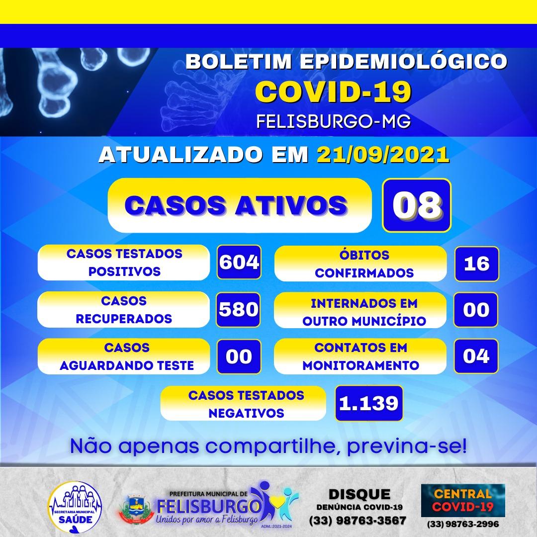 BOLETIM INFORMATIVO OFICIAL SOBRE O CORONAVÍRUS 21/0...