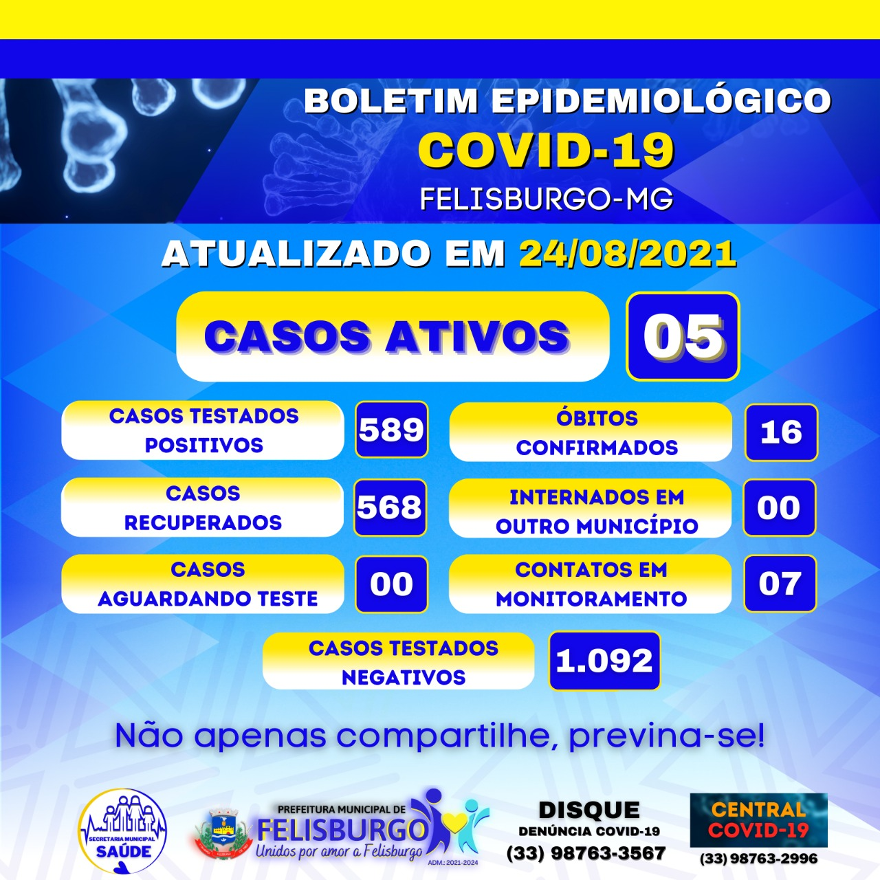 BOLETIM INFORMATIVO OFICIAL SOBRE O CORONAVÍRUS 24/0...