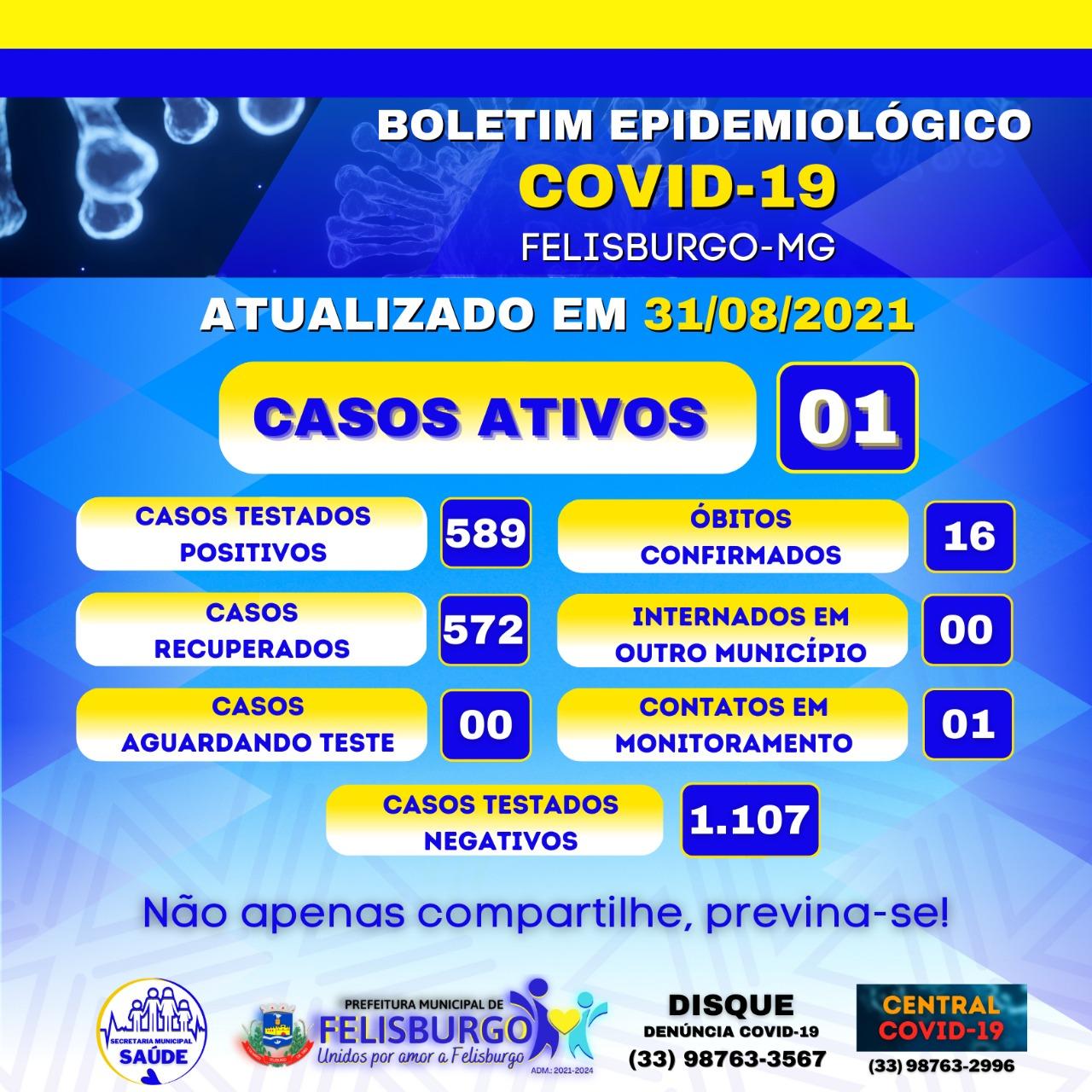 BOLETIM INFORMATIVO OFICIAL SOBRE O CORONAVÍRUS 31/0...