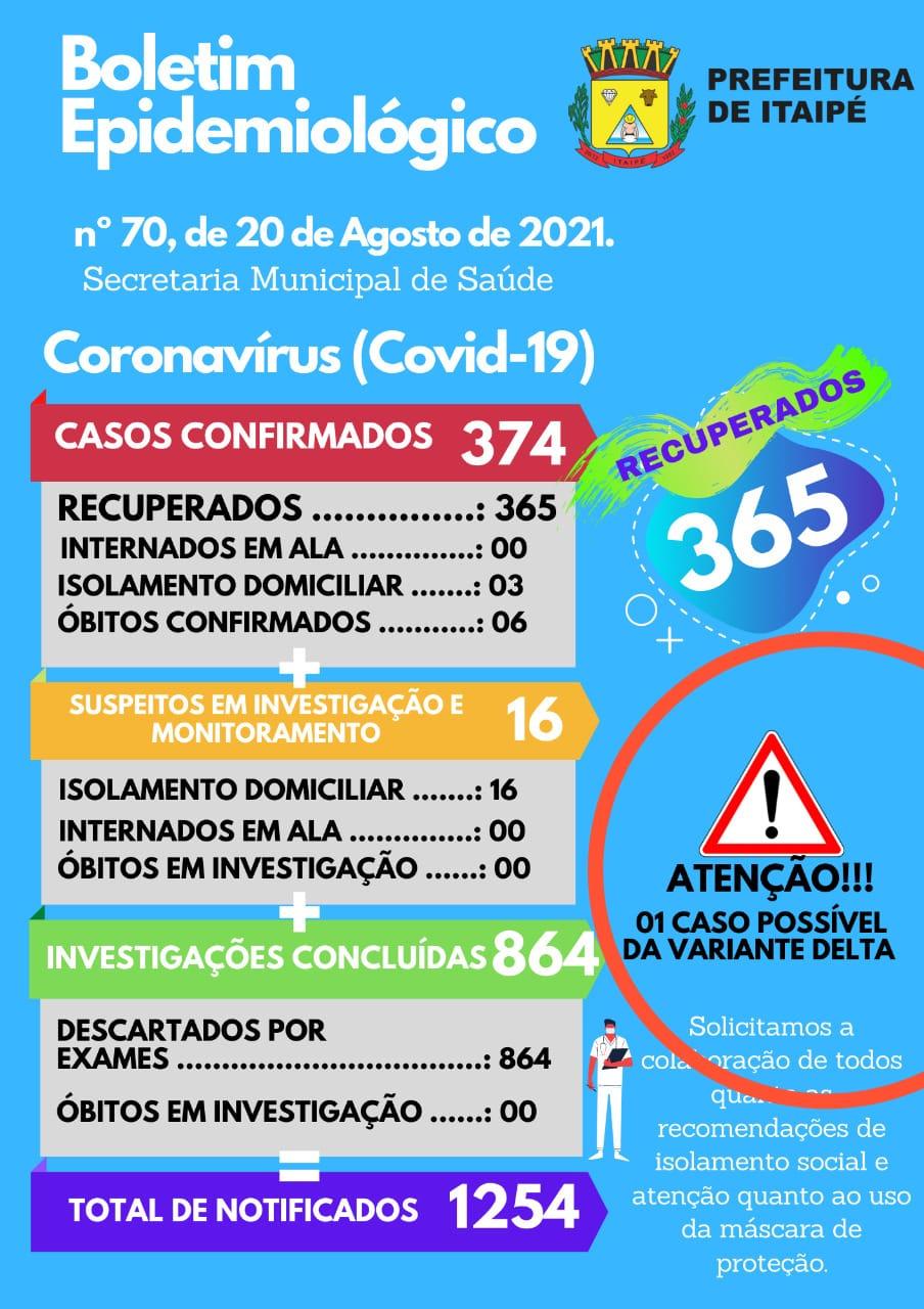 BOLETIM EPIDEMIOLÓGICO Nº 070 - 20/08/2021