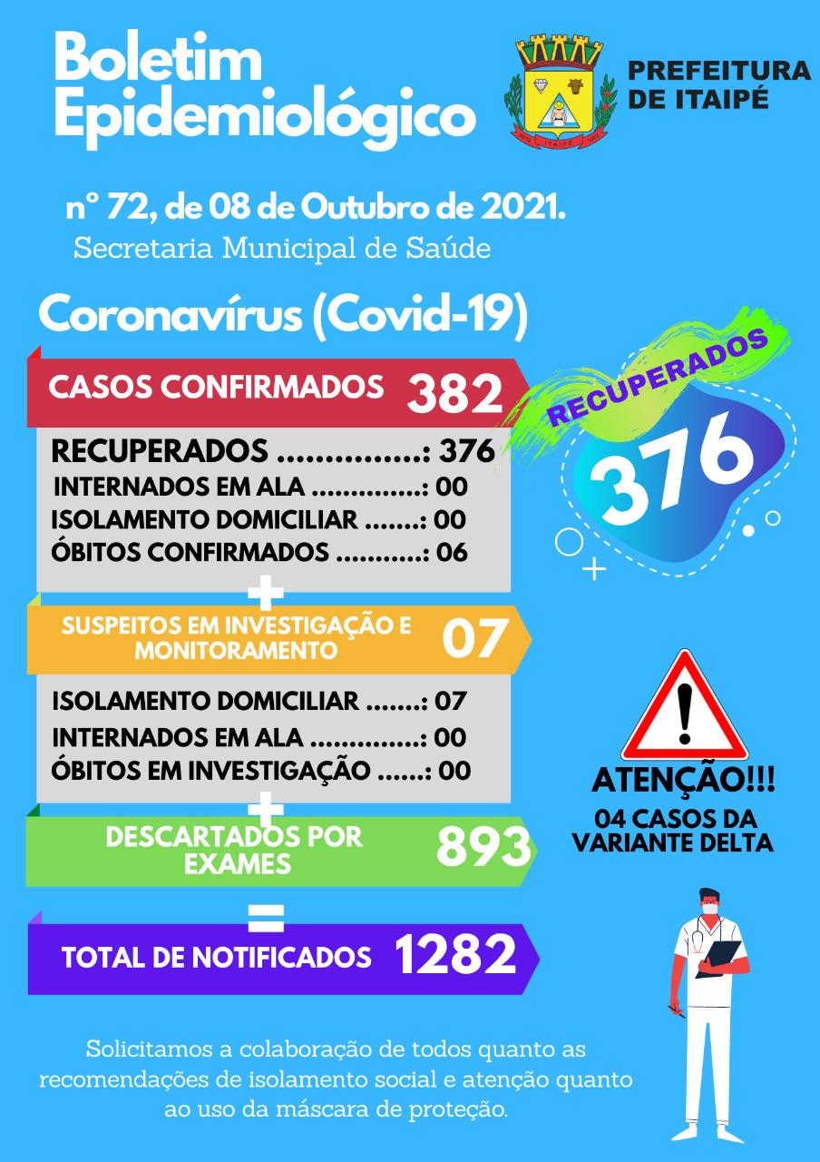 BOLETIM EPIDEMIOLÓGICO Nº 072 - 08/10/2021