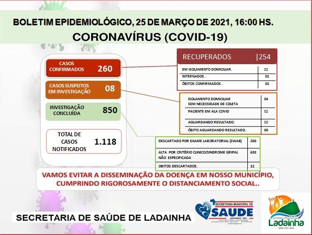 BOLETIM DE VACINAÇÃO 25/03/2021