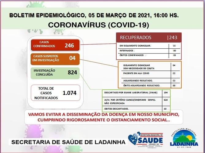 BOLETIM EPIDEMIOLÓGICO 05/03/2021