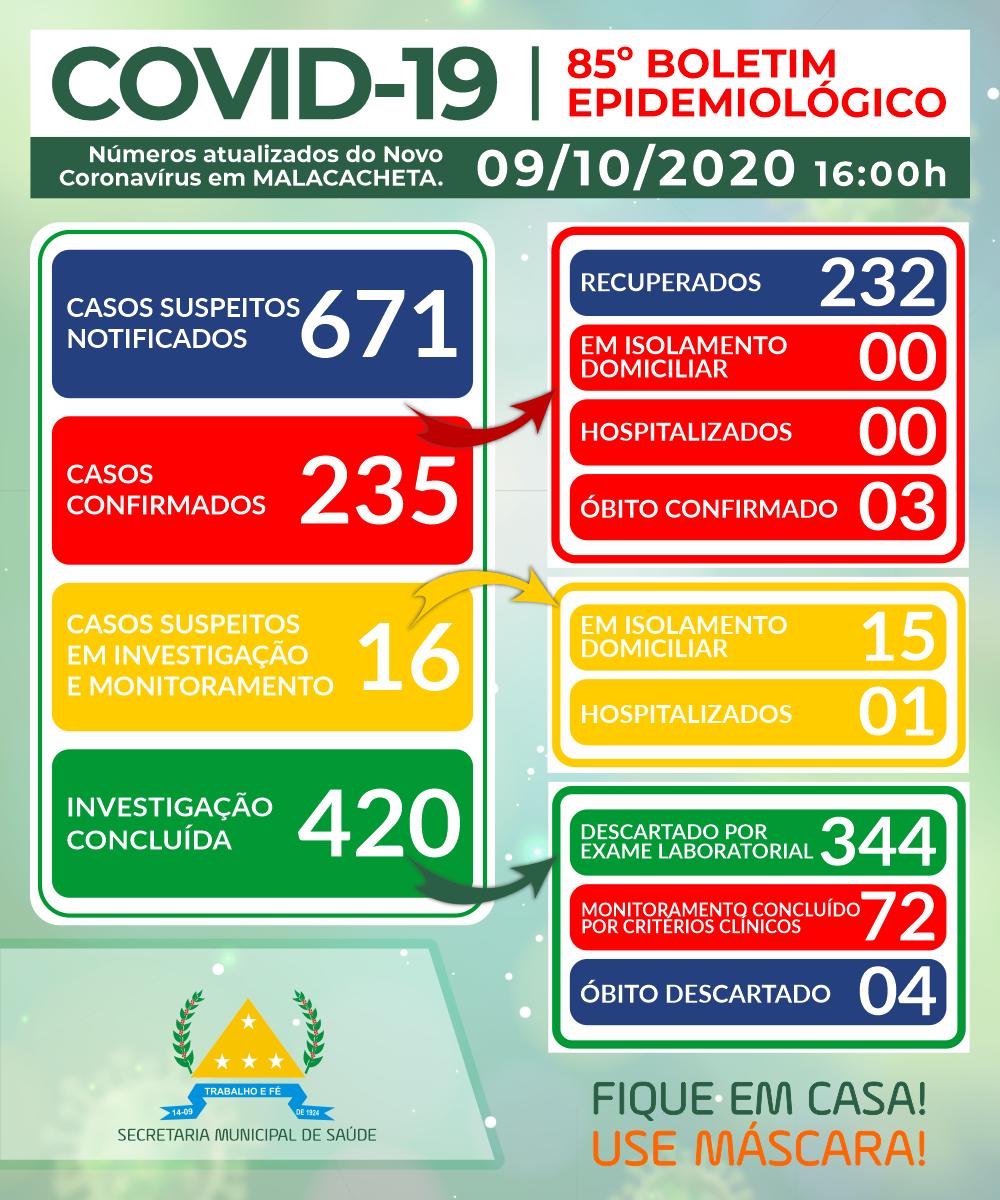 BOLETIM OFICIAL CORONAVÍRUS 09 DE OUTUBRO DE 2020