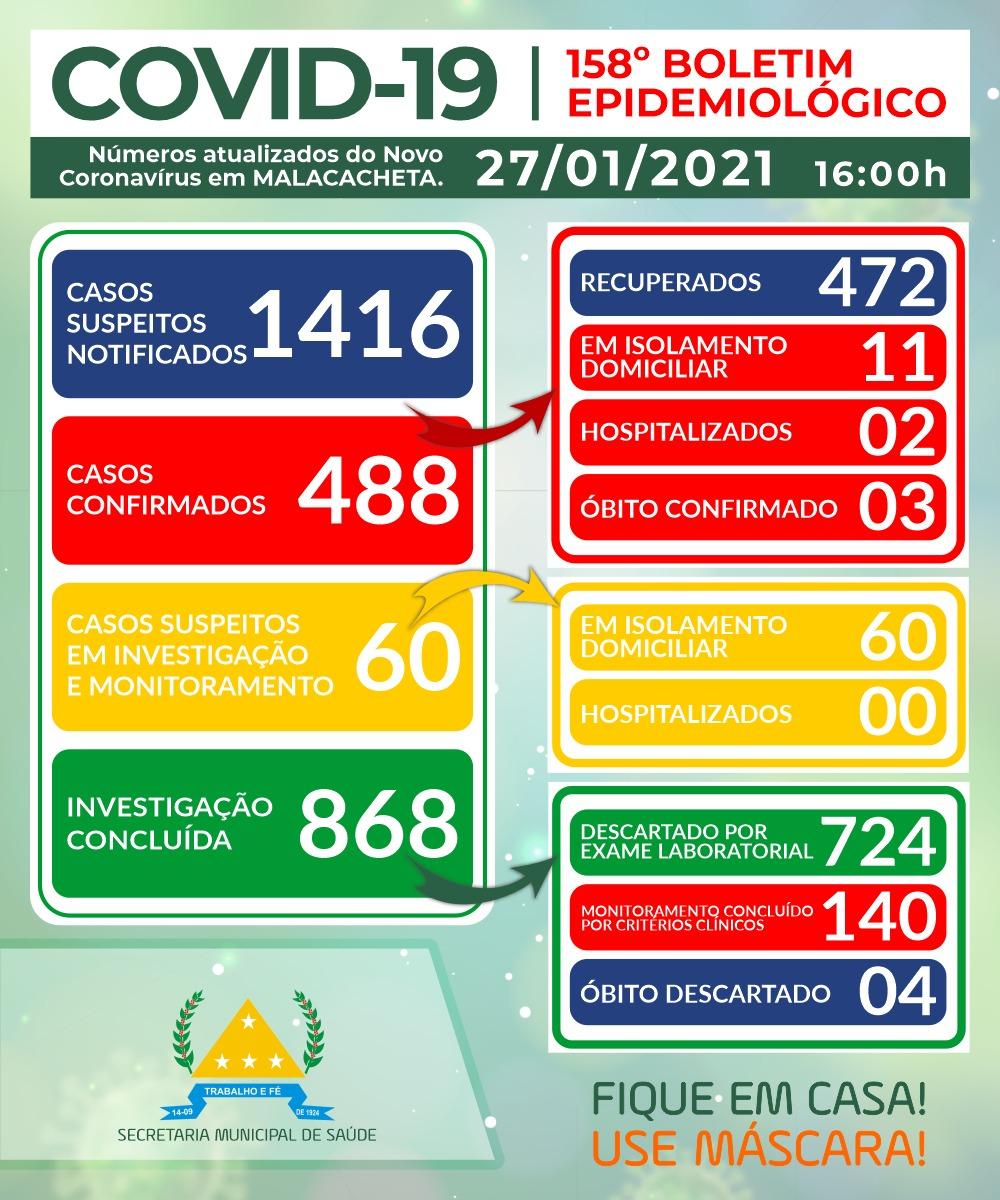 BOLETIM OFICIAL CORONAVÍRUS 27 DE JANEIRO DE 2021