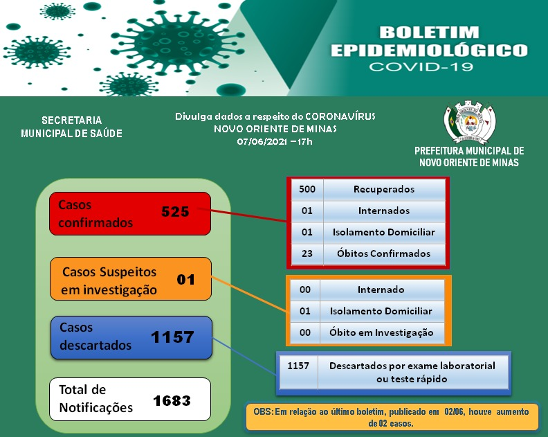 BOLETIM INFORMATIVO OFICIAL, 07/06/2021