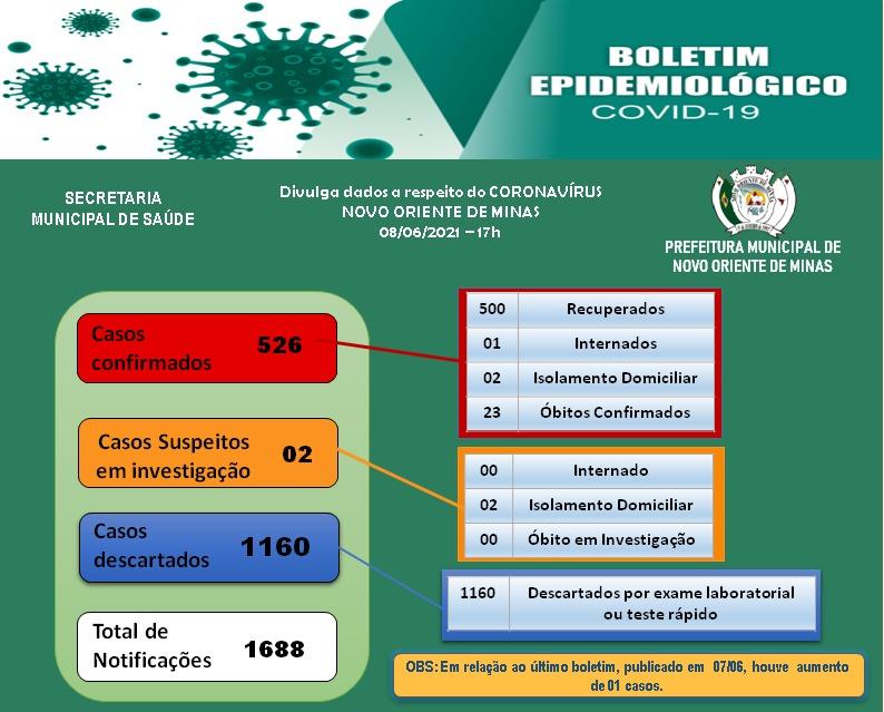 BOLETIM INFORMATIVO OFICIAL, 08/06/2021
