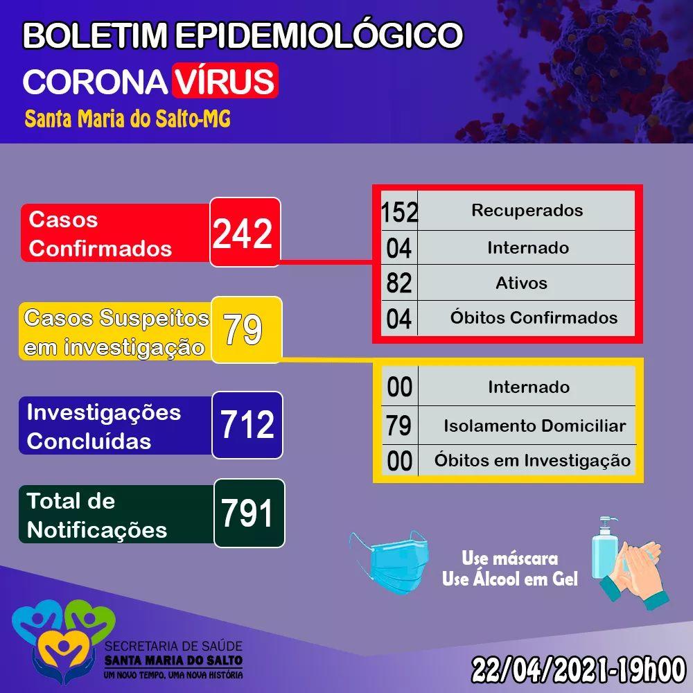 BOLETIM EPIDEMIOLÓGICO CORONAVÍRUS 22/04/2021