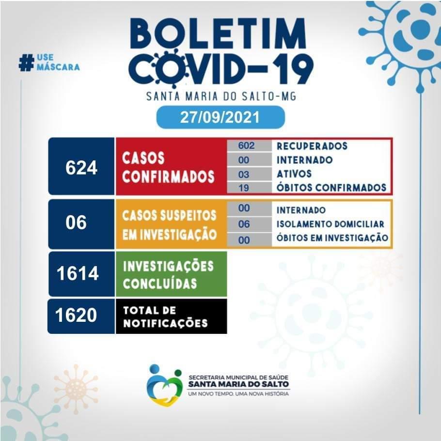 BOLETIM EPIDEMIOLÓGICO CORONAVÍRUS 27/09/2021