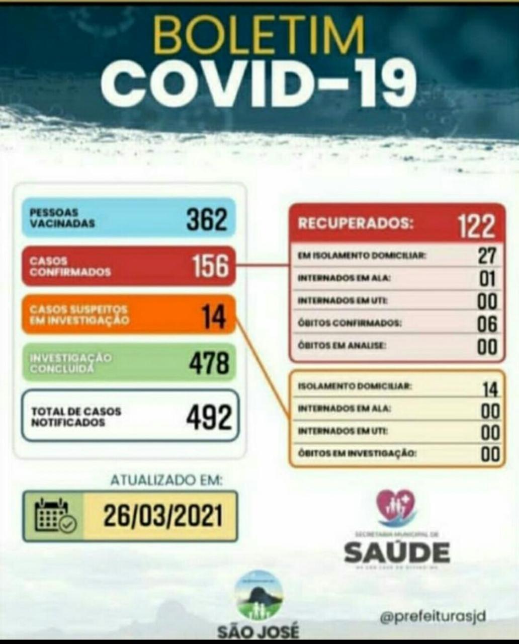 BOLETIM DIÁRIO INFORMATIVO OFICIAL 26 DE MARÇO DE 2021