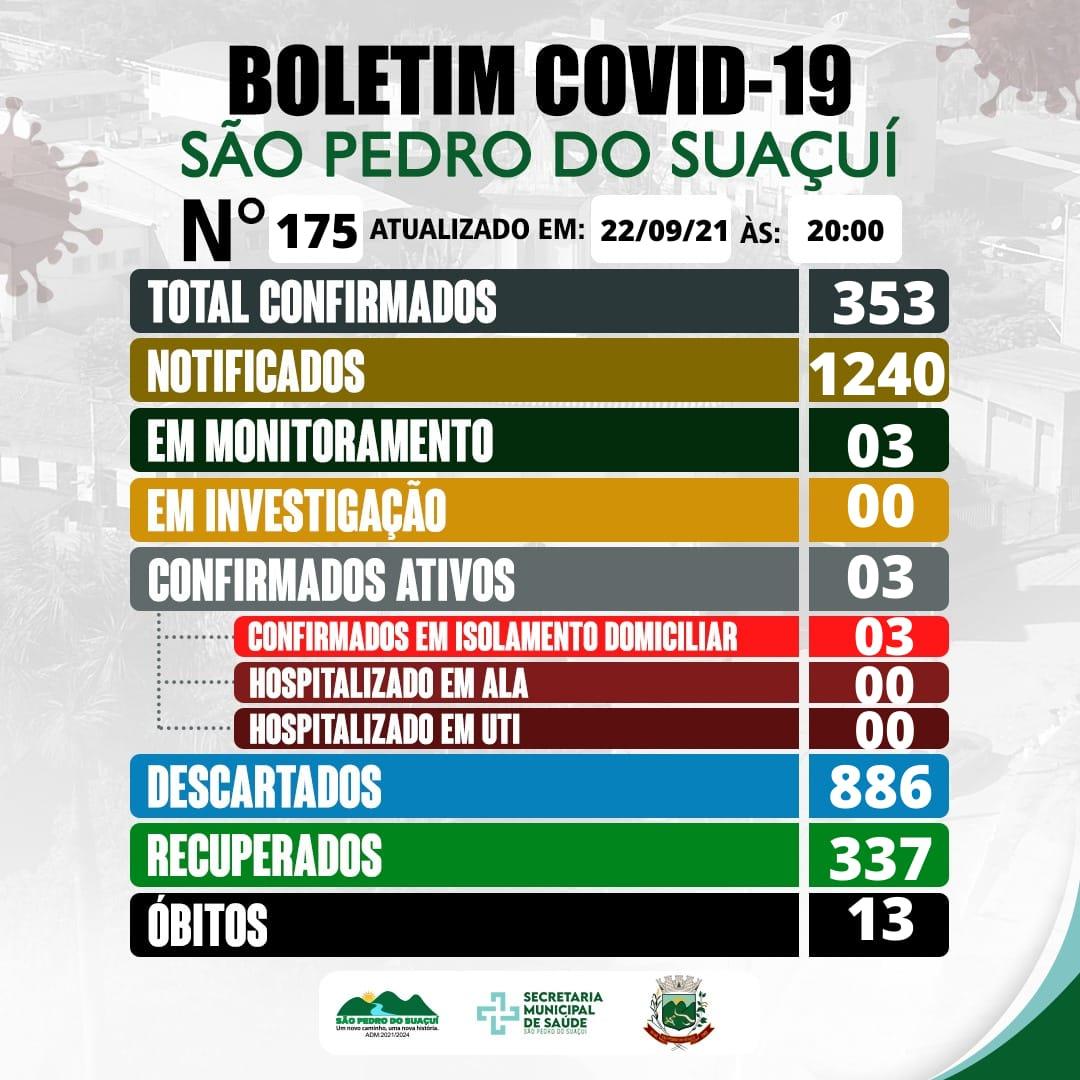 BOLETIM INFORMATIVO OFICIAL SOBRE O CORONAVÍRUS 22/0...
