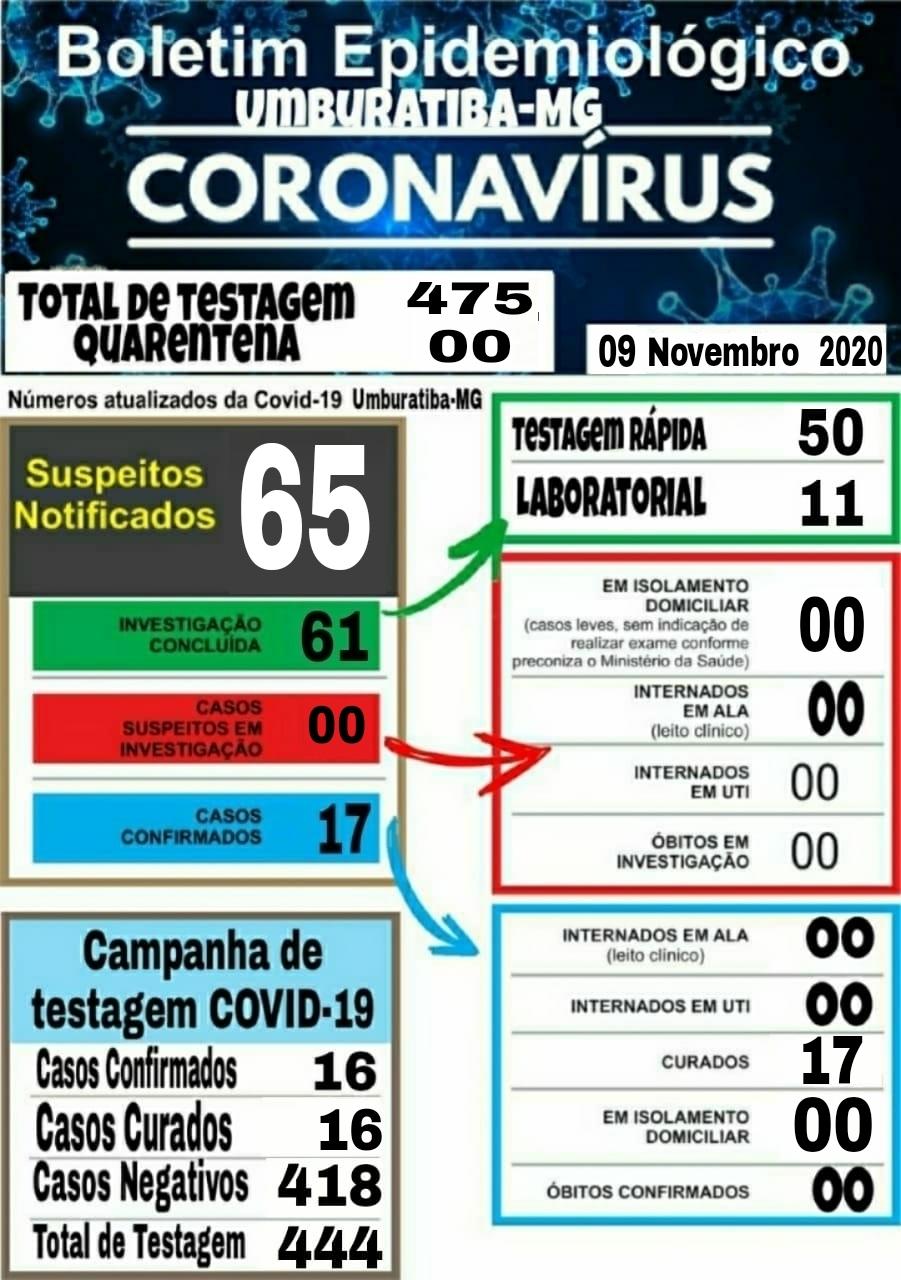 BOLETIM INFORMATIVO OFICIAL, 09 DE NOVEMBRO DE 2020
