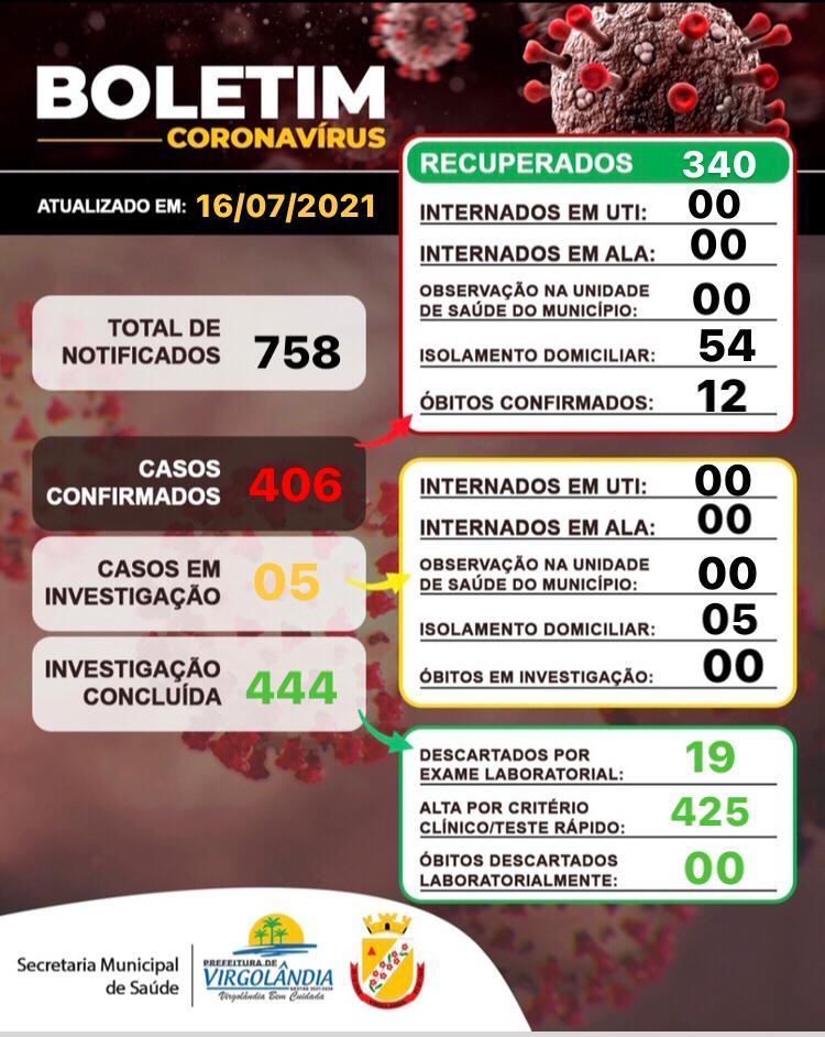 BOLETIM INFORMATIVO OFICIAL SOBRE O CORONAVÍRUS 16/0...