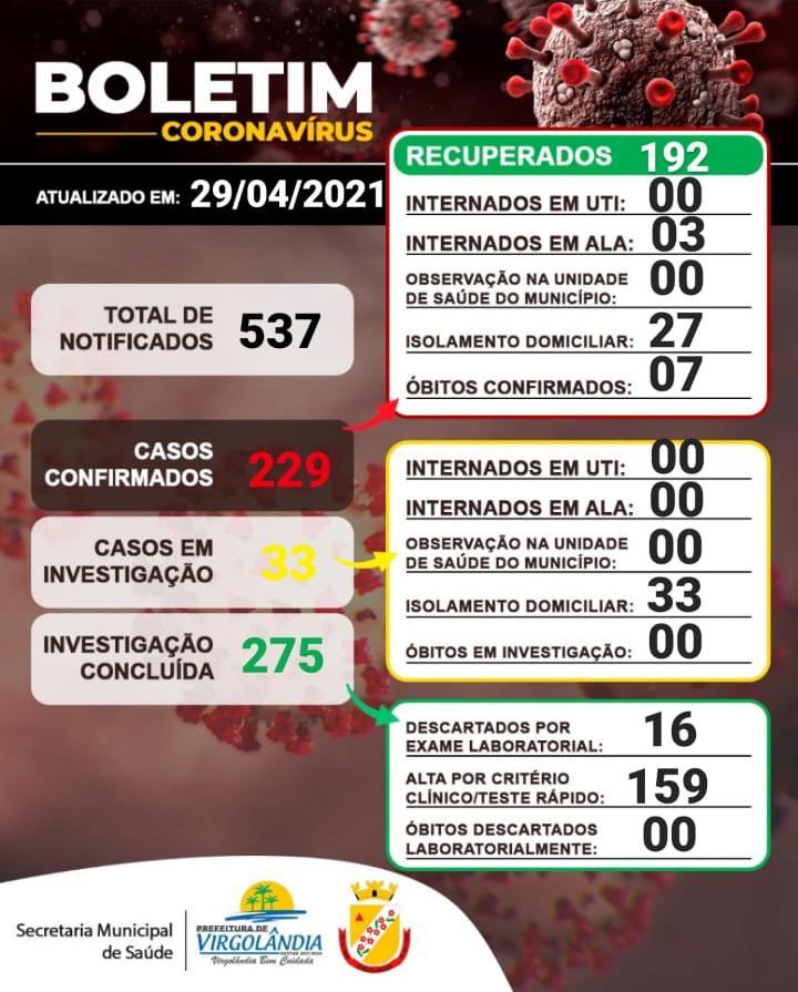 BOLETIM INFORMATIVO OFICIAL SOBRE O CORONAVÍRUS 29/0...