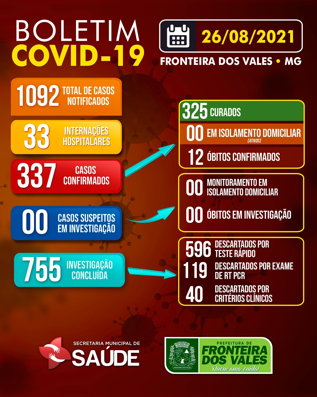 BOLETIM COVID-19 - 26/08/2021