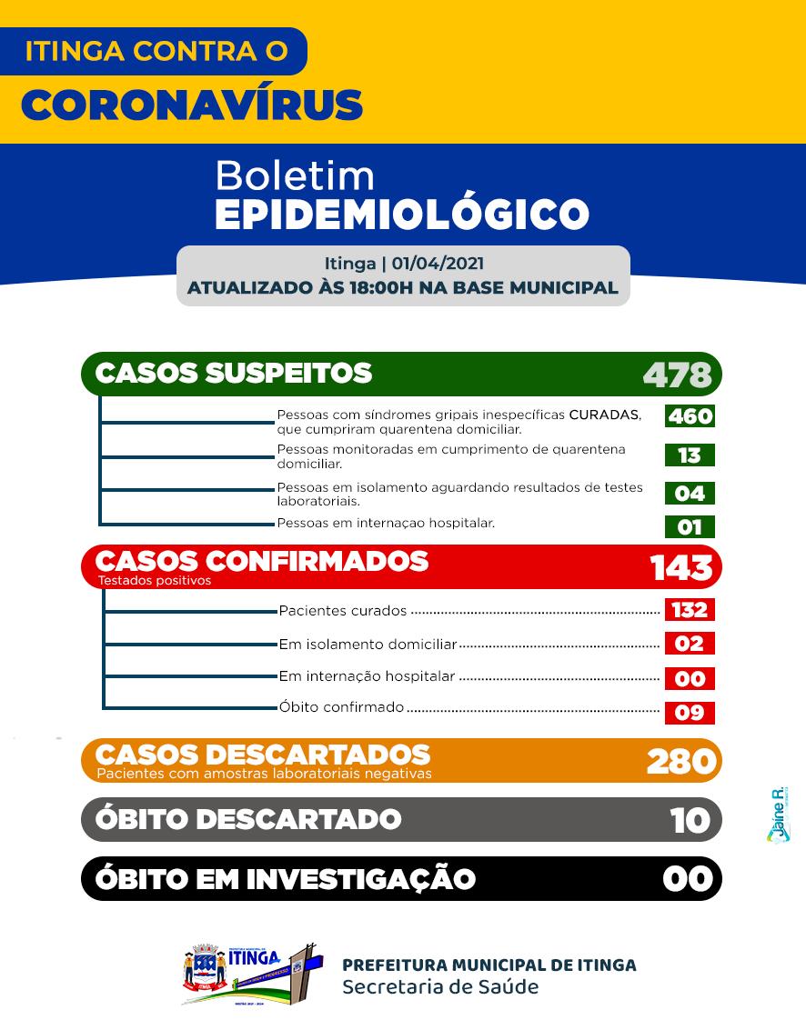 BOLETIM INFORMATIVO OFICIAL SOBRE O CORONAVÍRUS 01/0...