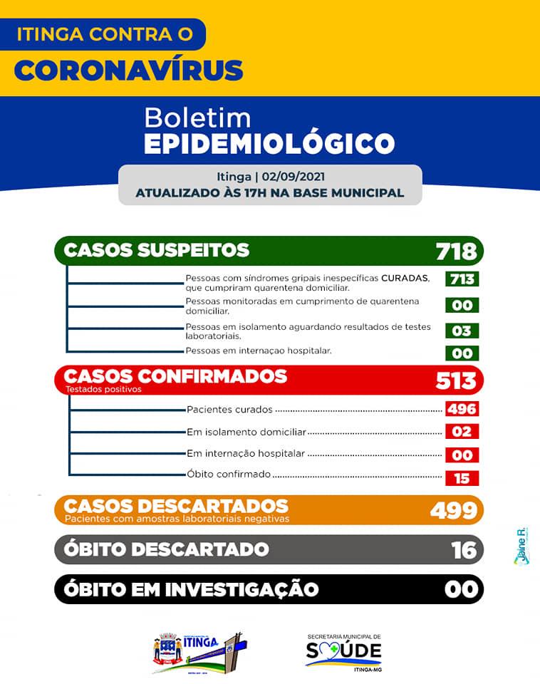 BOLETIM INFORMATIVO OFICIAL SOBRE O CORONAVÍRUS 02/0...